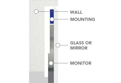 In-Wall Mounting Flush Mount